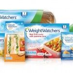 Método Weight Watchers. Fórmula para calcular los puntos de los alimentos