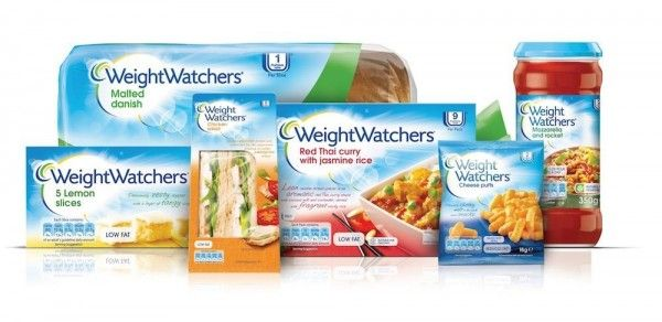 Método Weight Watchers. Fórmula para calcular los puntos de los alimentos