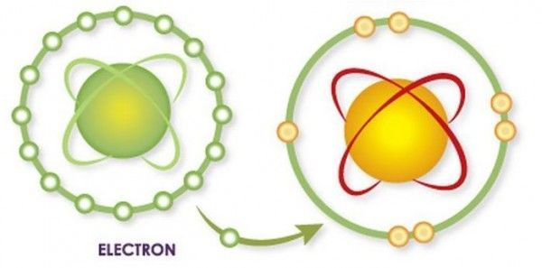 Radicales libres producidos por los campos electromagnéticos